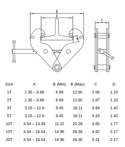 Beam Clamp Specs